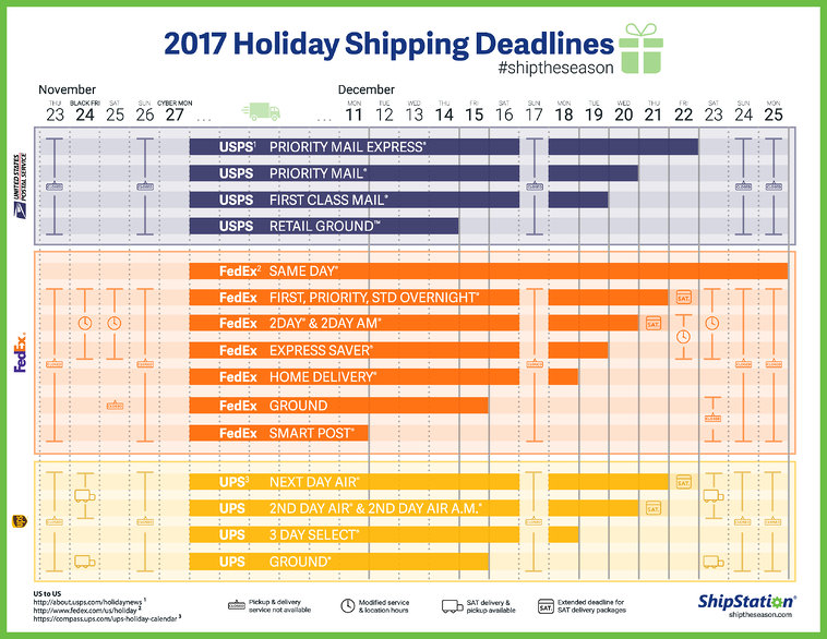 Image showing 2017 holiday shopping deadlines