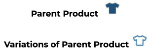 SellerActive parent product variations